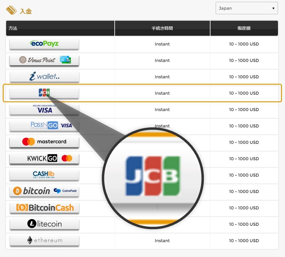 ユニークカジノはJCBクレジットカードで入金可能