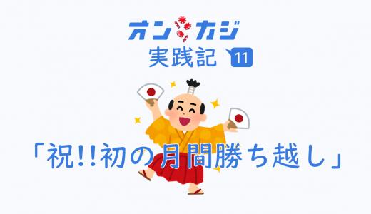 オンラインカジノ実践記2020年5月