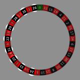 【ライブルーレット攻略】赤黒+ハイローのツラ追いベット